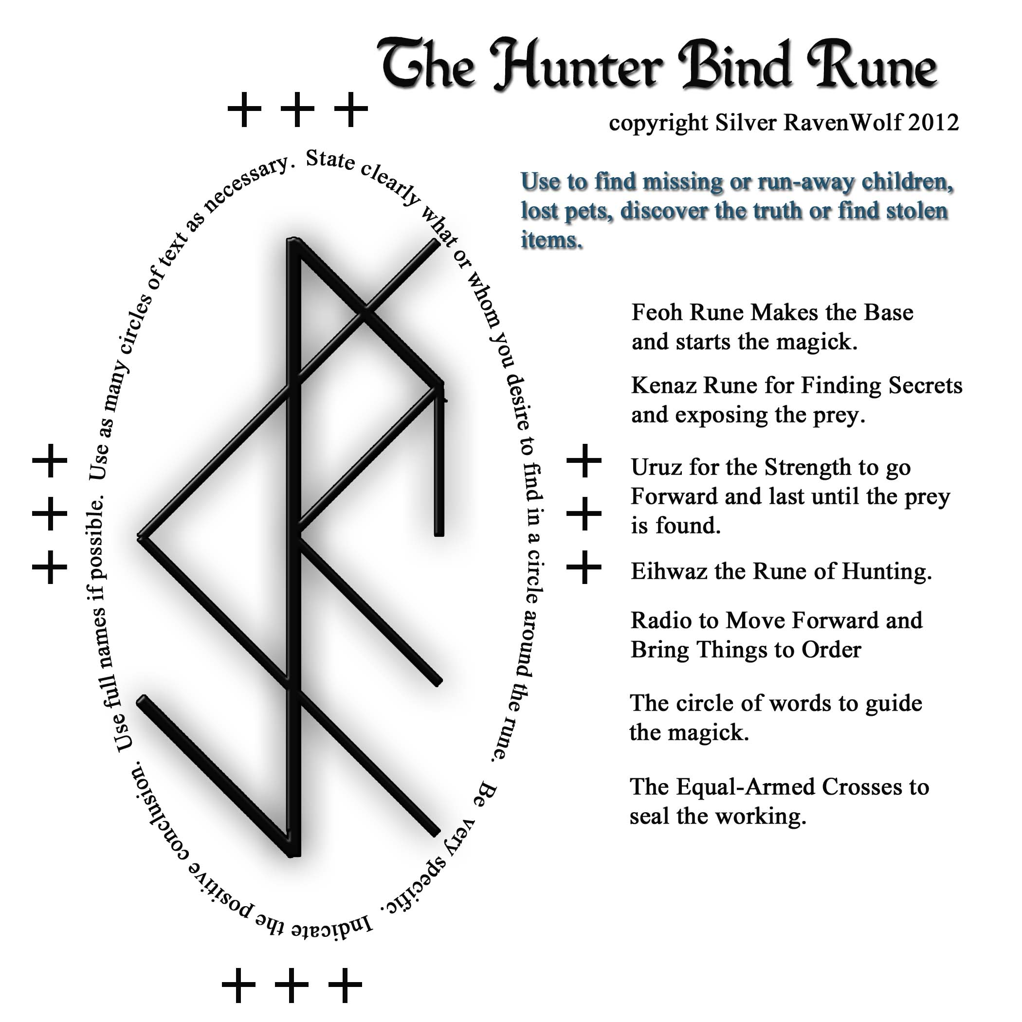 The Hunter BindRune To Find A Missing Or