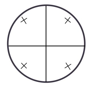 Braucherei Crossroads Symbol to use for Sigils.  Print out this symbol.  Collect items that represent the change you want to make in your life and place them in the center of the sigil.