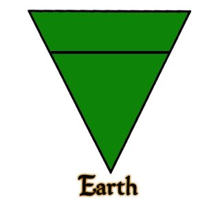 Sigil for Earth Element