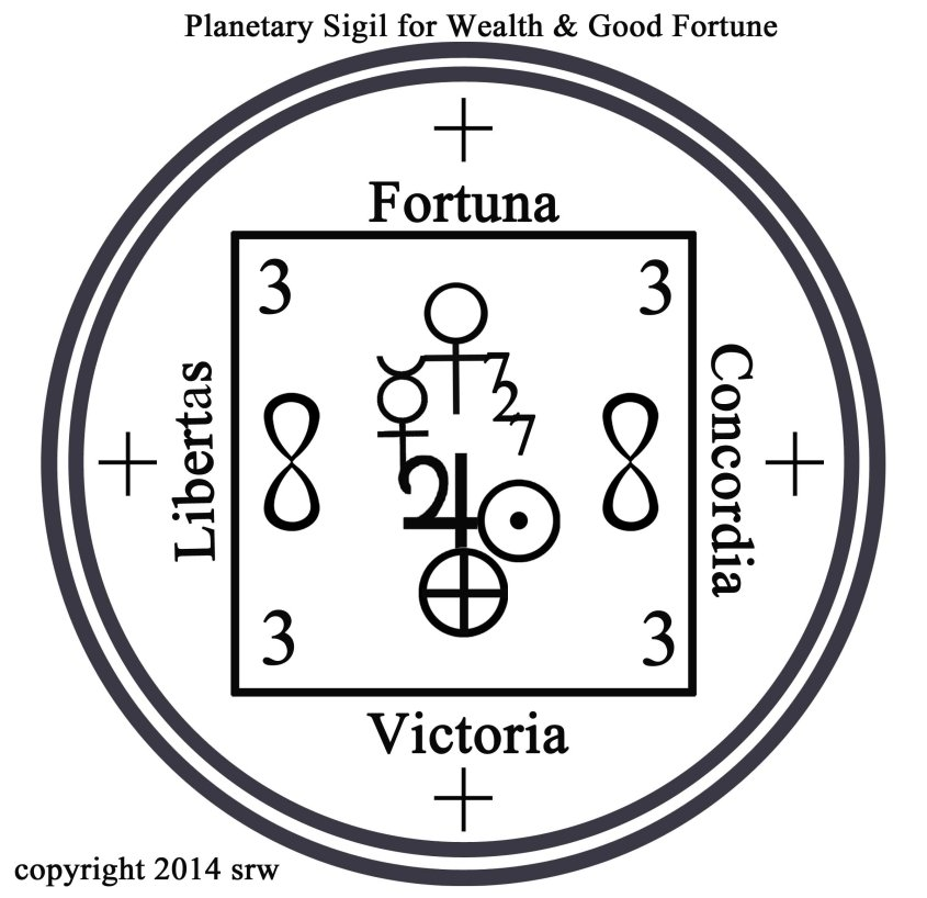 Page 38: Planetary alignment numbers for today | Lottery Post
