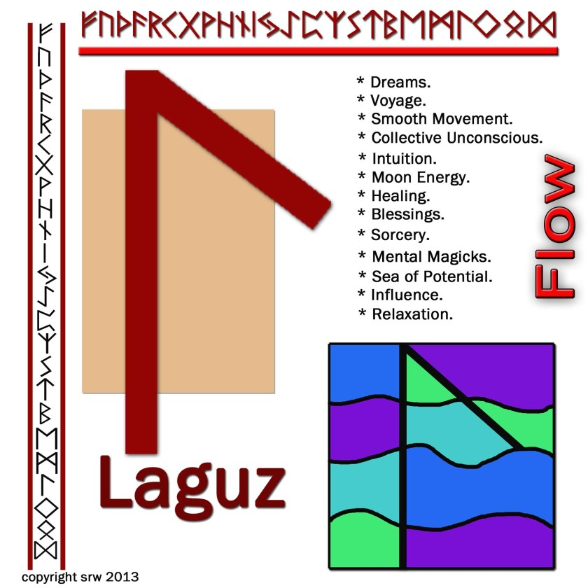 """Laguz is all about flow.  If I drew this rune today, I would connect with Spirit and touch the """"motion"""" of flow."""