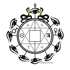 Eyes of Spirit Sigil for Manifestation by Silver RavenWolf